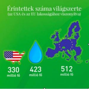 Ennyi embert érint Magyarországon az inkontinencia